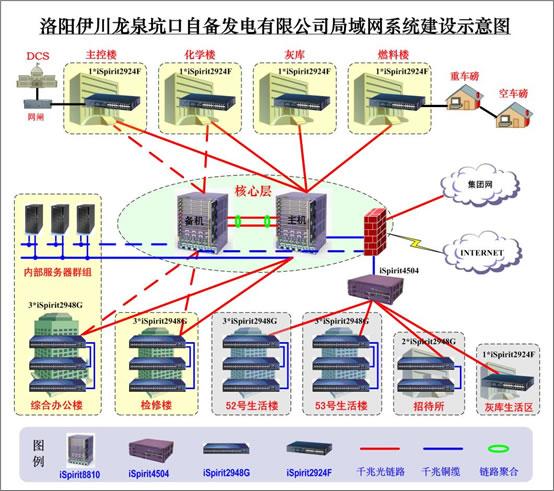 复杂网络拓扑结构